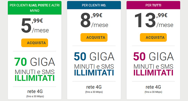 Kena Mobile 70GB – MNP – 13,99€